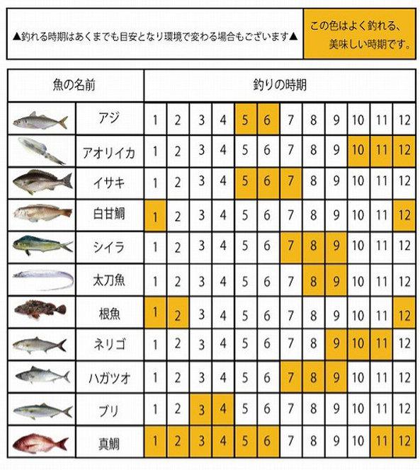 釣りカレンダーkannsei_edited